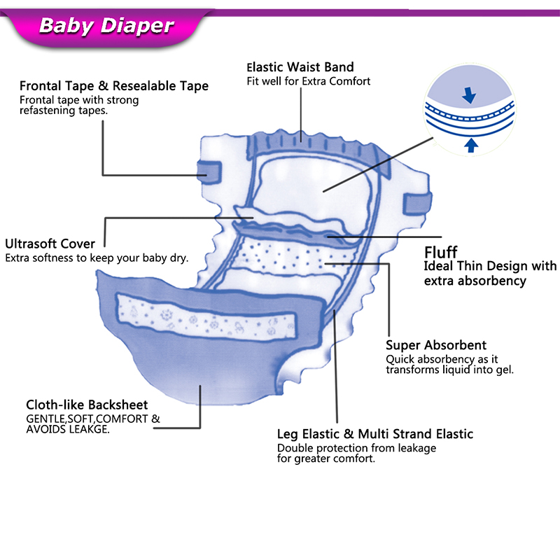 newborn disposable diapers